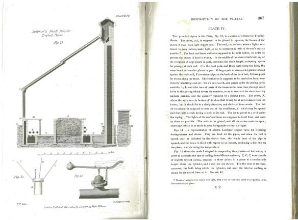 Engelsk veiledning for veksthus fra 1824